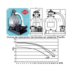 Sistema de Filtración Pacific Modelo 240TP-1 1/2
