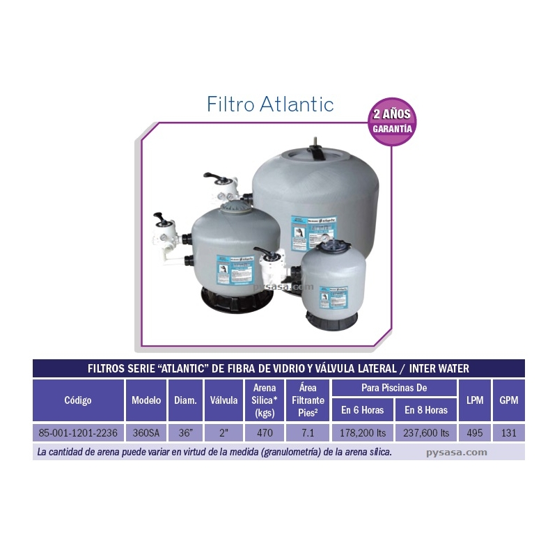 Filtro Atlantic 36
