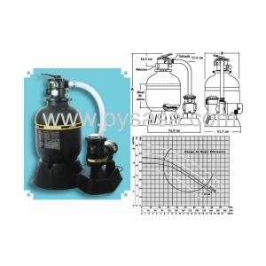 Sistema de Filtración Laser-LR de Jacuzzi Modelo L225-S15LR6