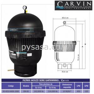 Filtro EarthWorks Modelo EW-60, Carvin