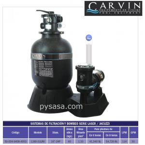 Sistema de filtrado Laser. 16