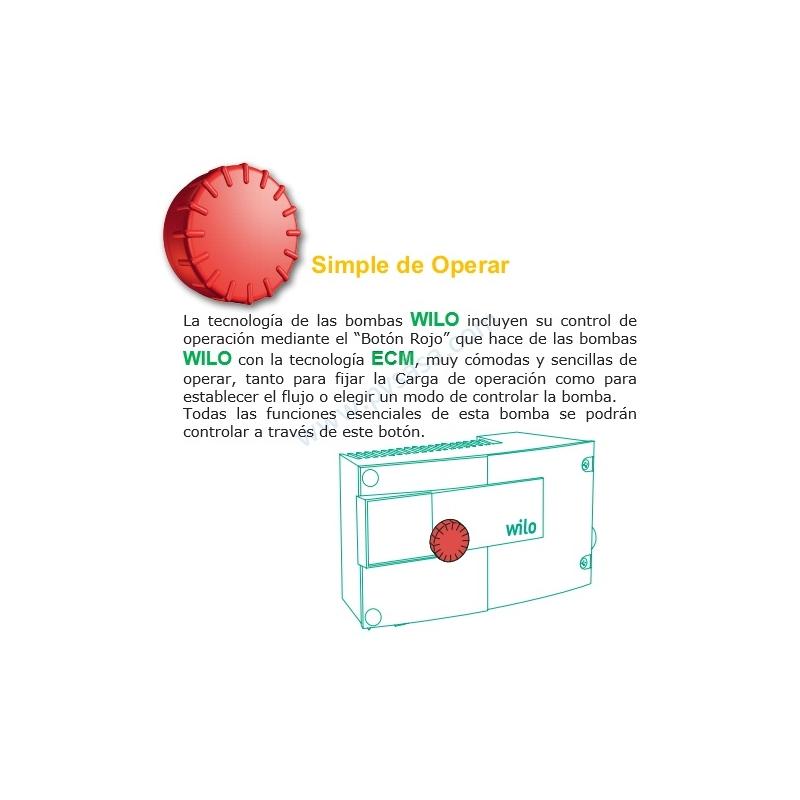 Circulador Doble de Rotor Húmedo con variador de velocidad integrado Stratos D 2 x 3-40