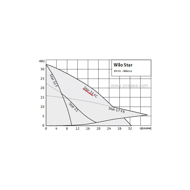 Circulador de Rotor Húmedo Wilo Star S 33 FC, 1/6HP, 115Volts