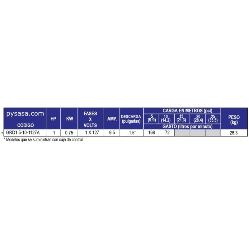 Motobomba sumergible Trituradora Altamira, 1Hp, 1Fase, 127 Volts, Descarga 1.5